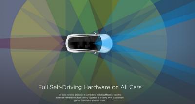 tesla vision autopilota