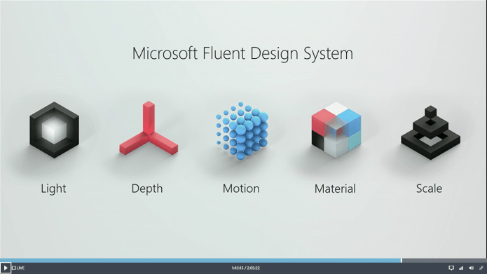 novità-microsoft-Fluent-Design-System