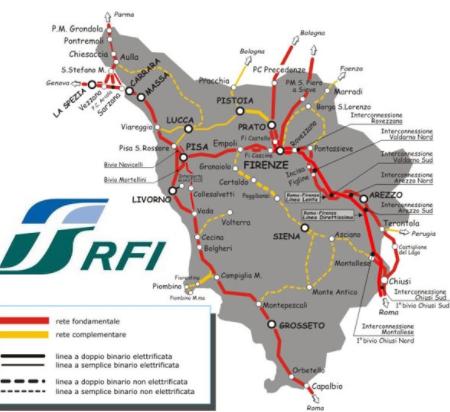 Trenitalia -rete ferroviaria toscana