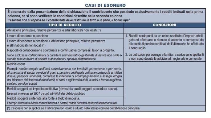 esonero1