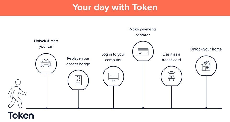 Token è un anello carta di credito e molto altro
