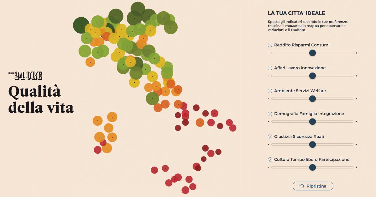 qualità-città-italiane