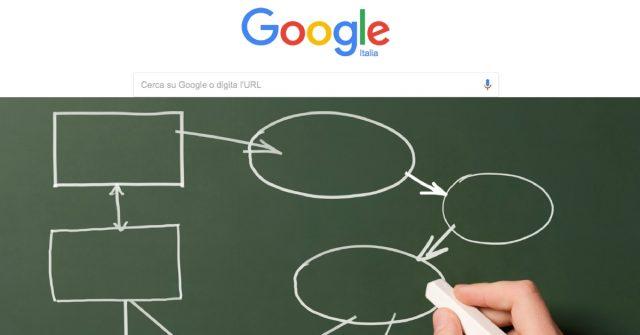 Ricerca-di-google-cambia-2