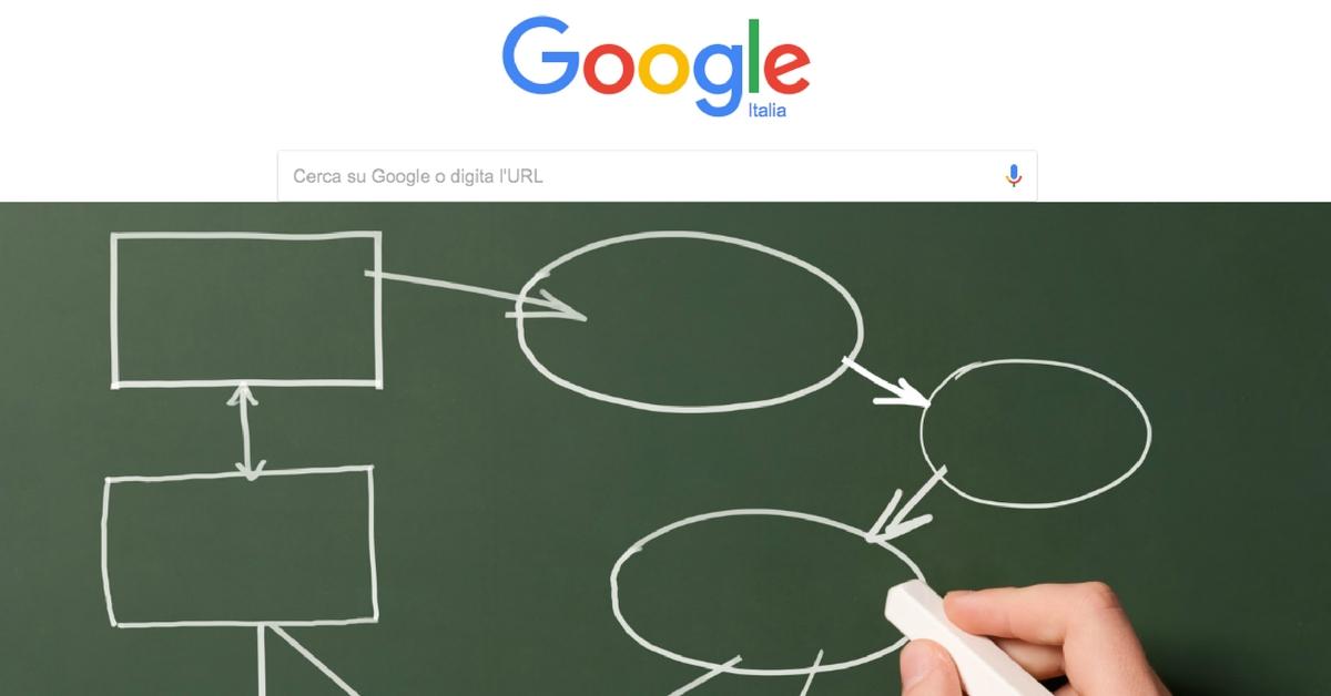 Ricerca Google mobile favorirà i siti Web più veloci