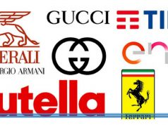brand-valore-economico