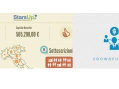 kiunsys-crowdfunding-startup
